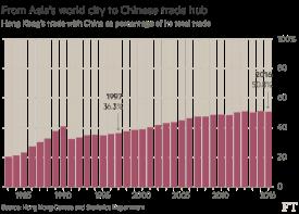HK trade