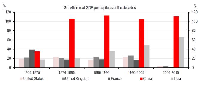 HSBC - globalisation