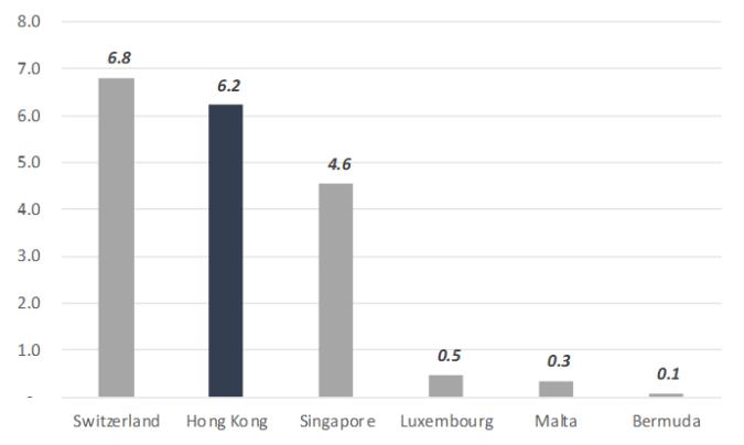 HK chart 1