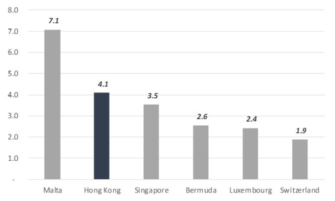 HK chart 3