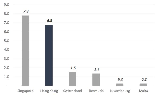 HK chart 5
